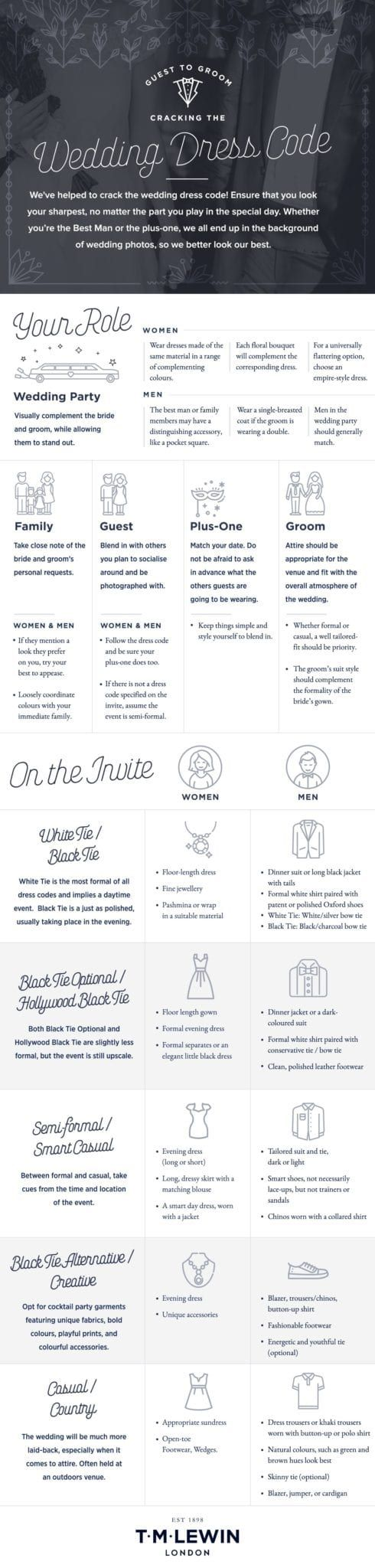 wedding dress code guide